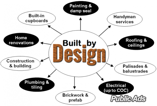 Plumbers by Design