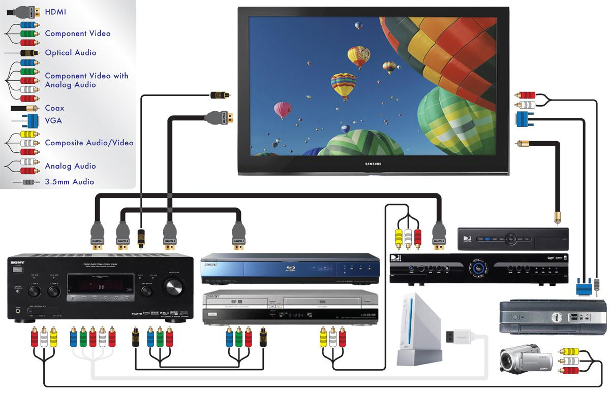 Xlarge Way Switch   Pagespeed Ic Znlgwuf Pe as well Parallel Wiring Diagram together with Dstv Explora Upgrade Extra View Set Up A E likewise Wiringdiagram in addition Voip Ata Wiring. on residential home wiring diagrams