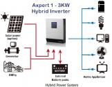 3kW Home Solar System