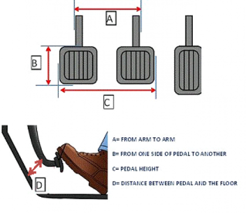 Universal Car Anti-Theft Security Pedal Locks!!