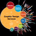 Graphic Design & Logo Service