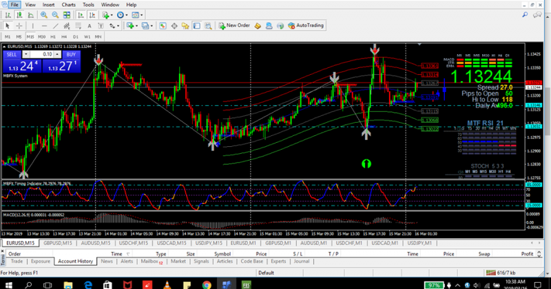 Forex trading durban