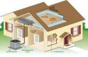 ARC Refrigeration and Air conditioning  Menlo park 0783505454
