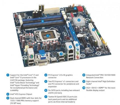 Complete motherboard combo`s 1156 and 1151